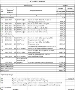 """Шаг 3. Вставляем данные в таблицу в Книгу """"Доходов и расходов"""" по УСН"""